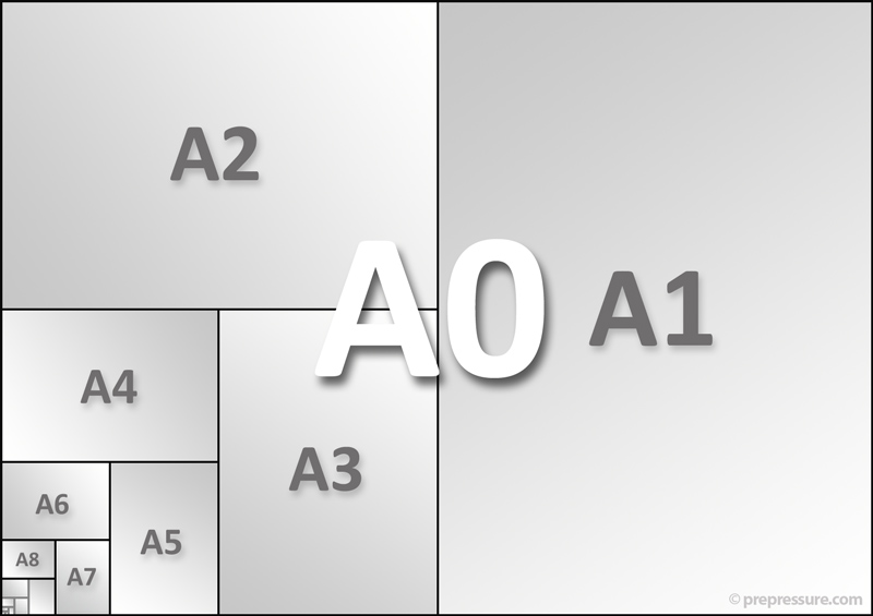 The A4 Paper Size Dimensions Usage Amp Alternatives