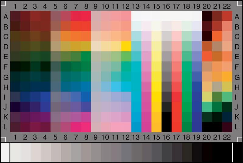 IT8.7/2 test chart