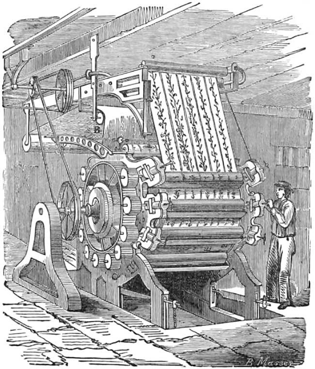 Roller printing press