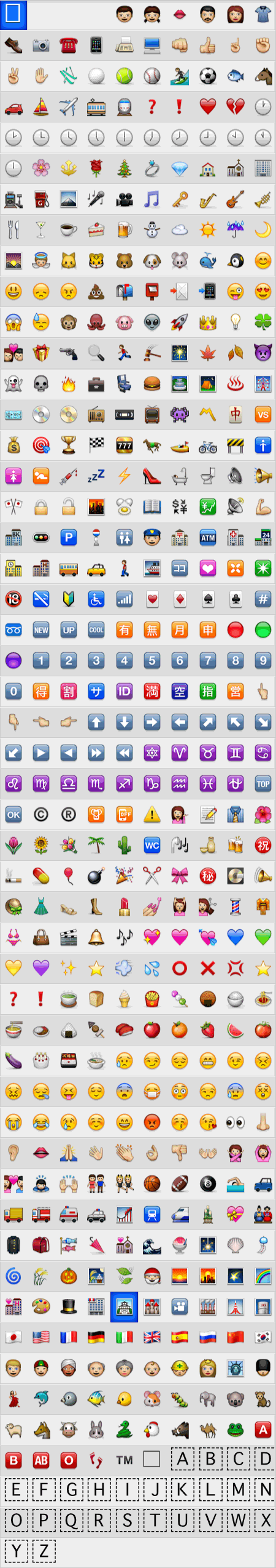 The character set of the Apple Emoji typeface