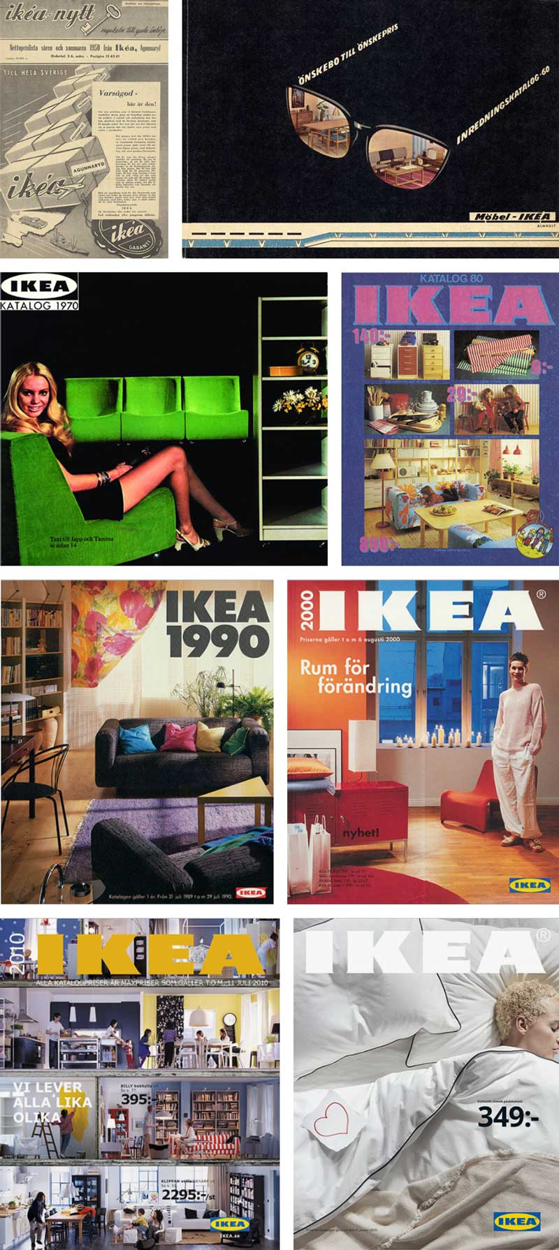 Ikea catalog covers from 1950 to 2020