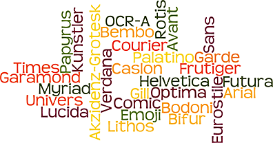 Wordcloud with names of popular typefaces