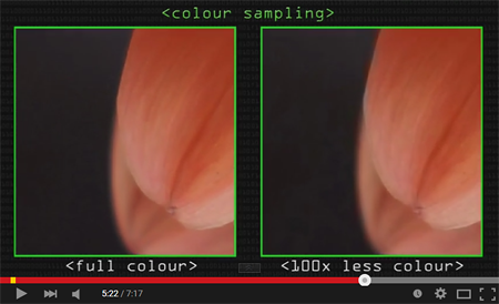 jpeg compression color artefacts