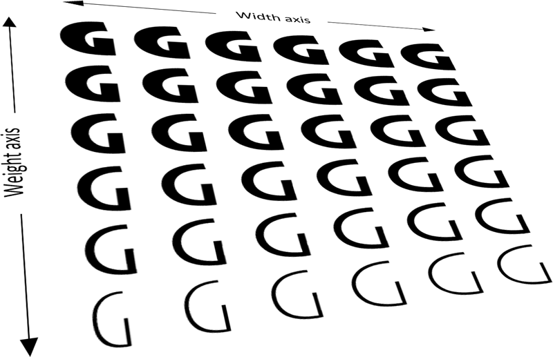 OpenType 1.8 font variations