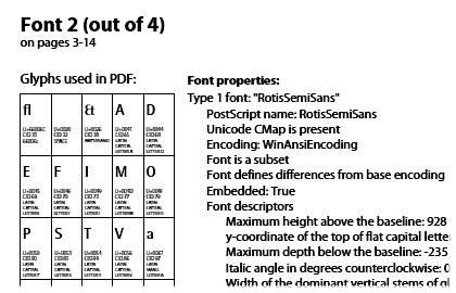 Fonts in PDF files | How to embed or subset a font in a PDF