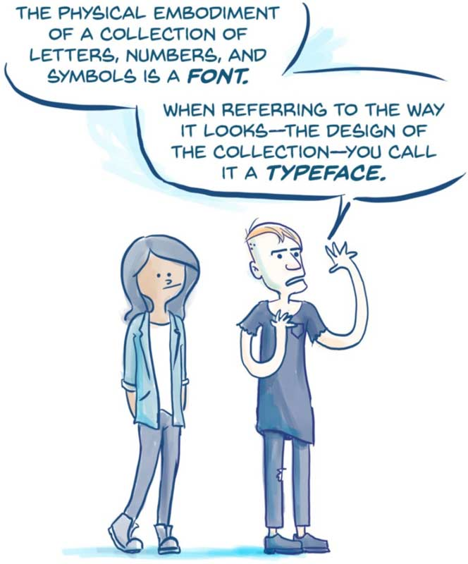 font versus typeface